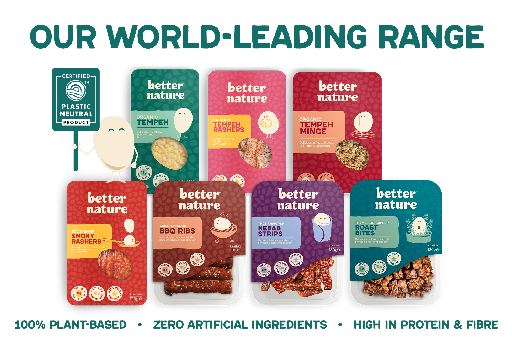 Food Innovation Centre turns the spotlight on alternative proteins as Better Nature celebrates £1.6m crowdfunding success
