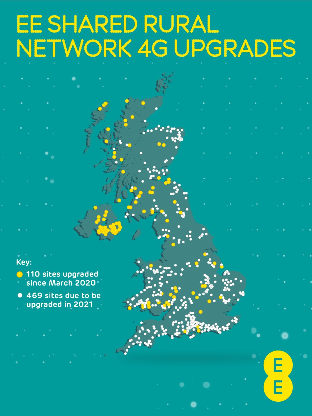 EE TO EXTEND 4G COVERAGE IN 26 PLACES IN EAST MIDLANDS IN 2021 TO BOOST RURAL CONNECTIVITY
