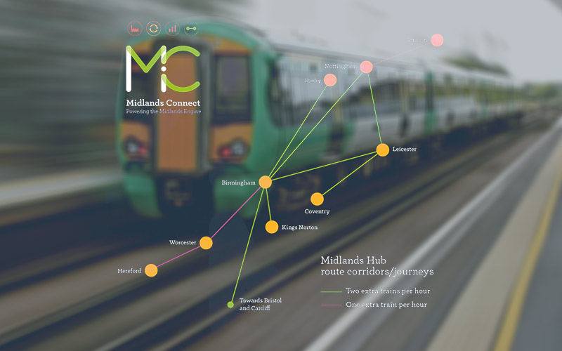Midlands Engine Rail plans to provide step change in connectivity to Coventry and Birmingham International railway stations